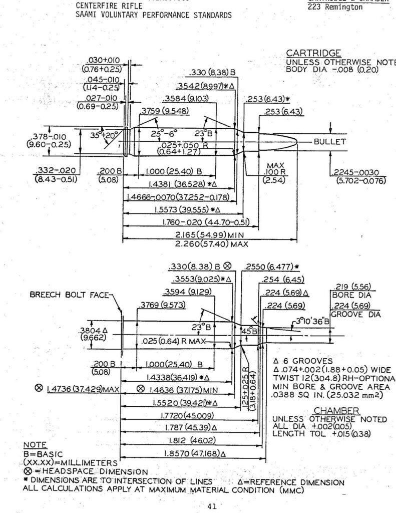 [Image: 223-Remington-cartridge-and-chamber-791x1024.jpg]